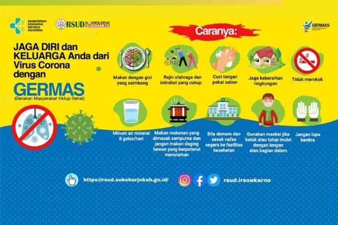 Informasi Germas COVID-19