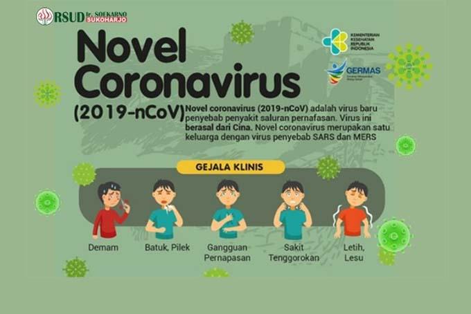 Informasi Dasar COVID-19